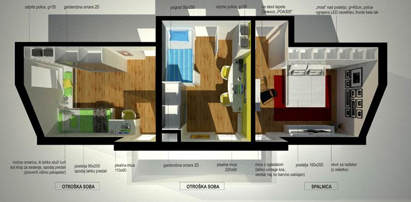 Drei Schlafzimmer | Schranksysteme